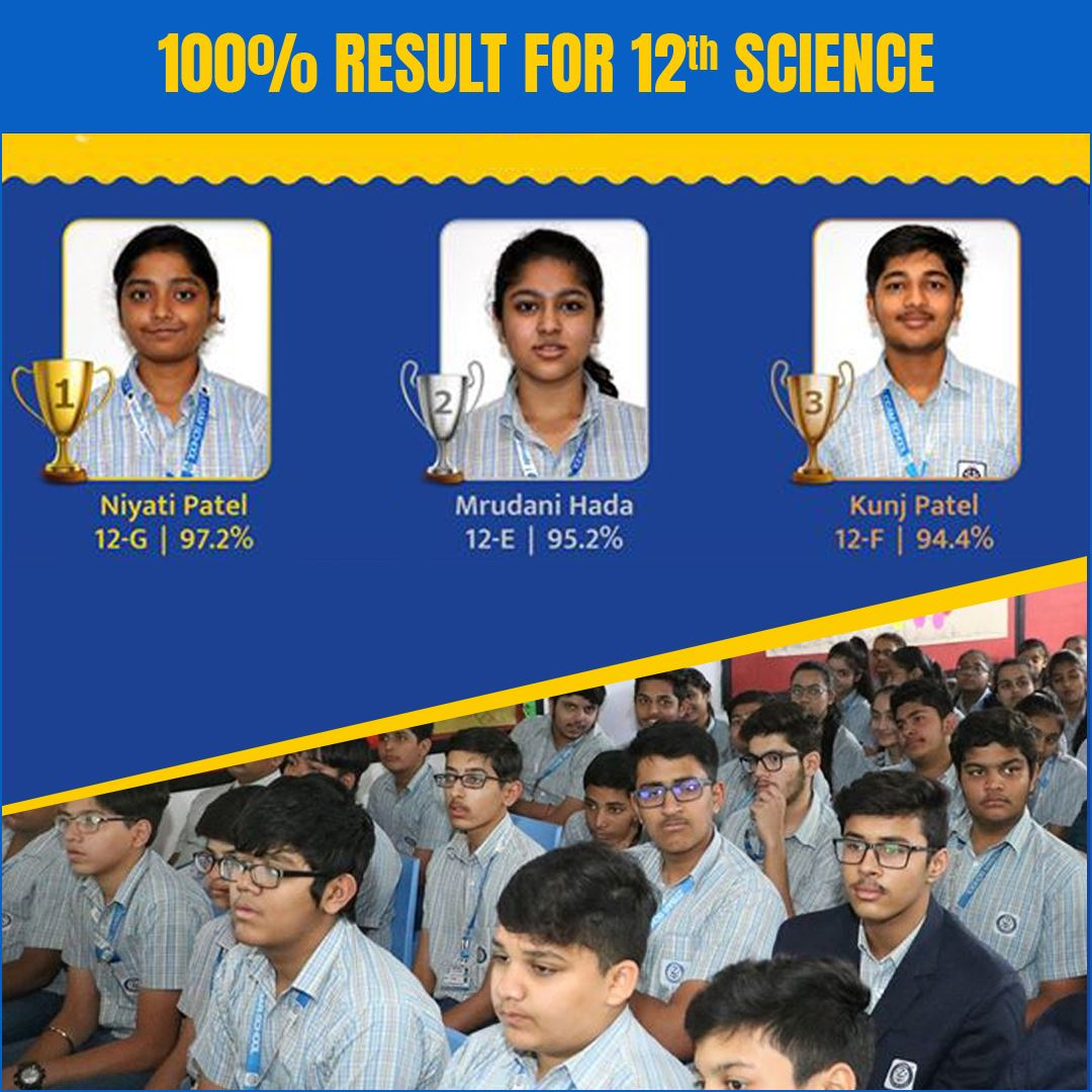 100% Results for XII