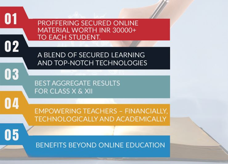 Leveraging Students with the Best Desirable Digital Education